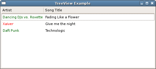 GtkSharp TreeView Tutorial | Mono