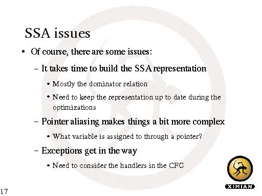 SSA issues